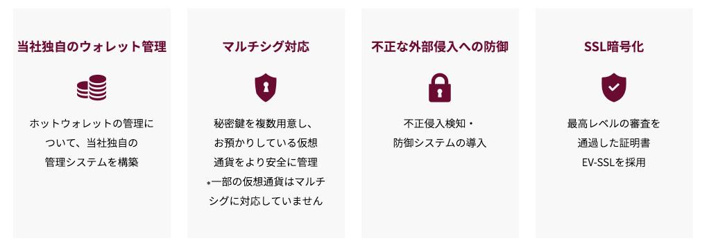 BITpointのセキュリティ