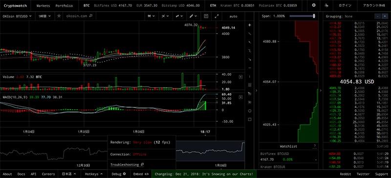bitbank チャート分析