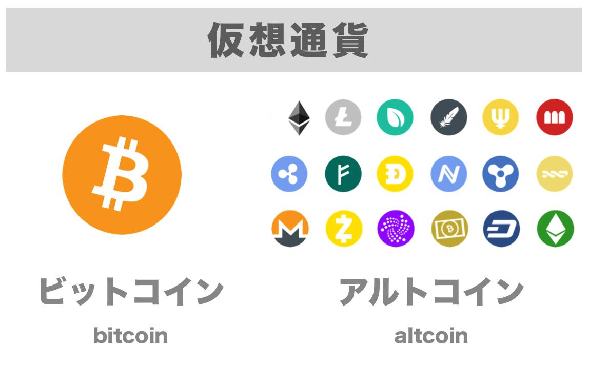 仮想通貨とビットコイン・アルトコイン