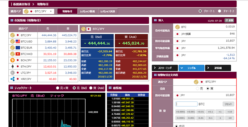 BITPointリッチWEB取引ツール起動後のPC画面