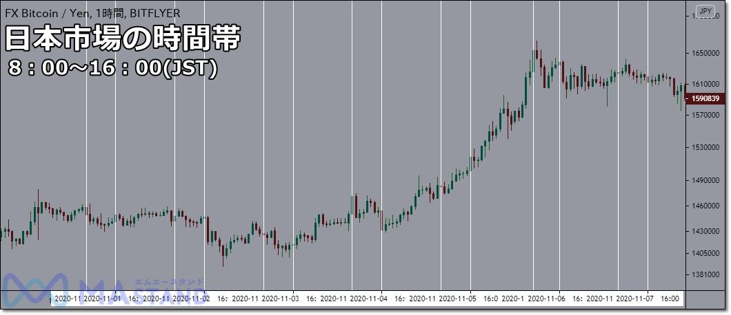 bitcoifx-timezone-1
