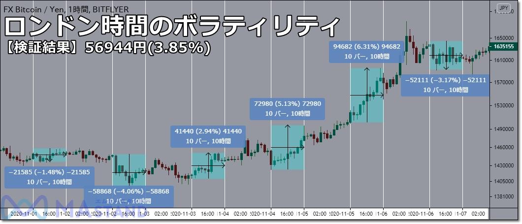 bitcoifx-timezone-4
