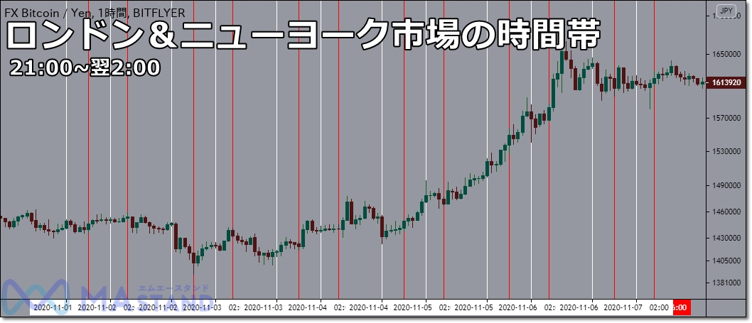 bitcoifx-timezone-7