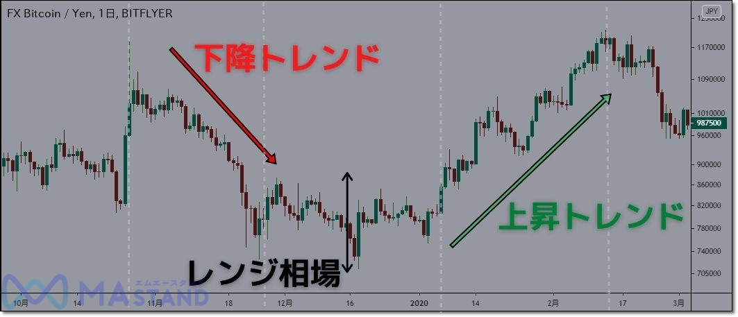 bitcoin-chart-how-to-see-2