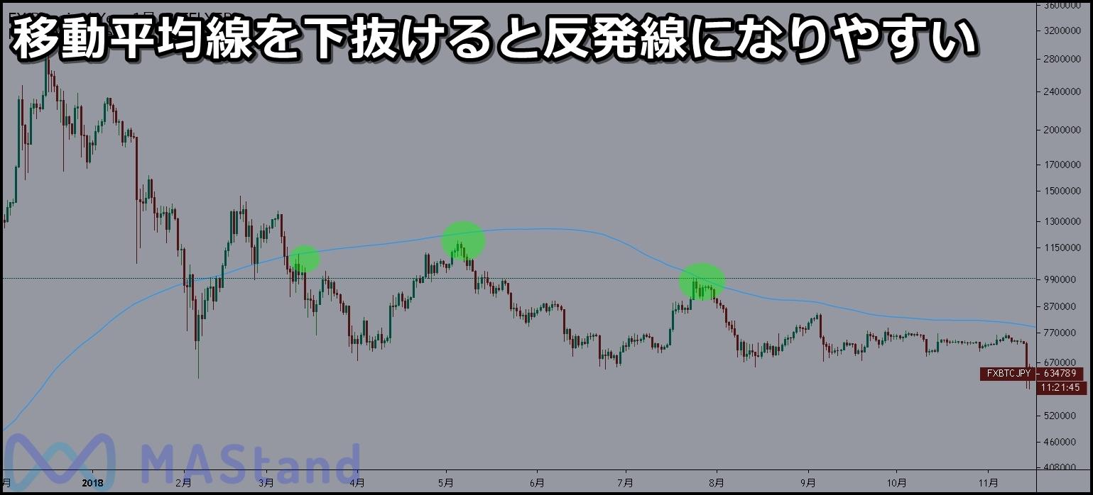 bitcoin-fx-granville-theory-3