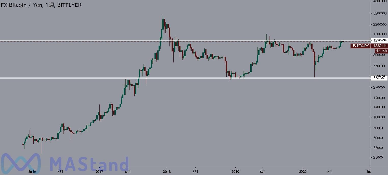 bitcoin-fx-horizontal-line-1