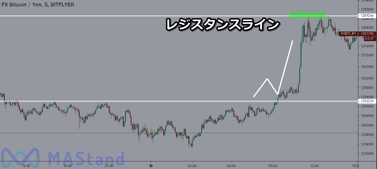 bitcoin-fx-horizontal-line-5
