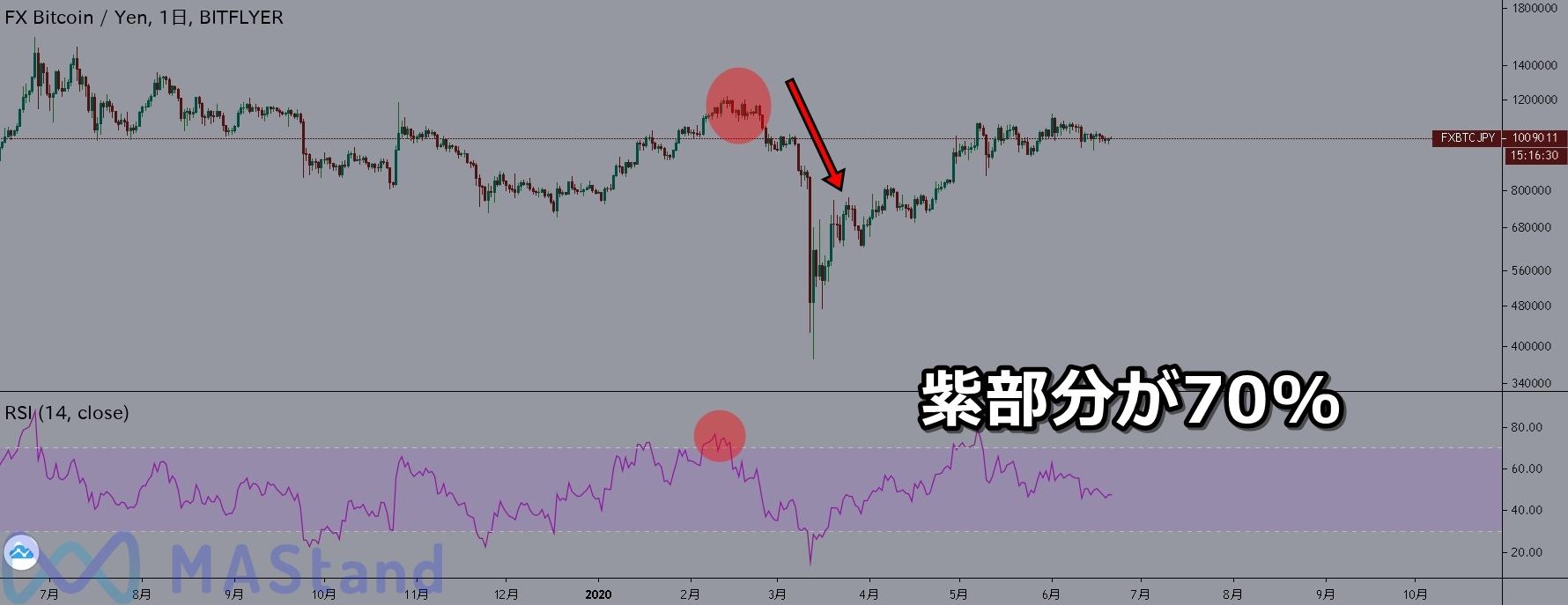 bitcoin-fx-rsi-5