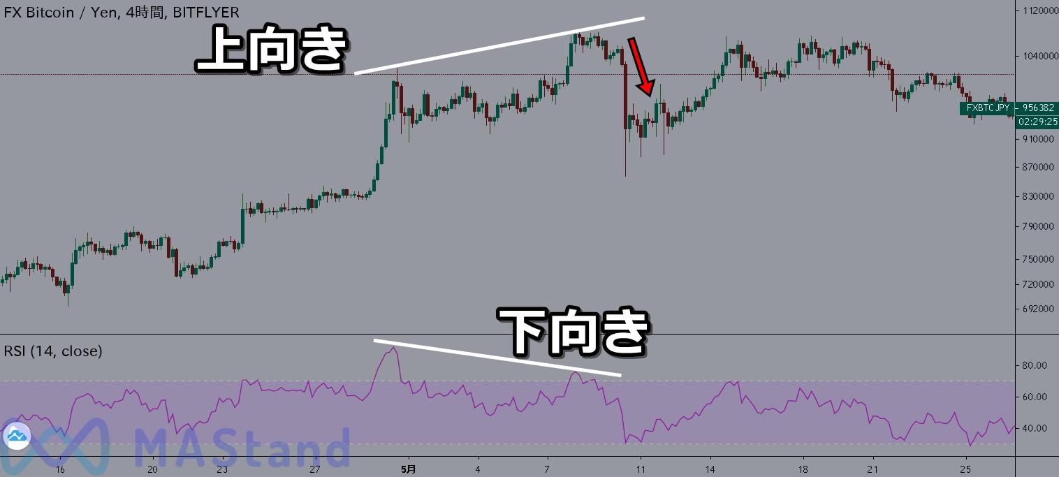 bitcoin-fx-rsi-7
