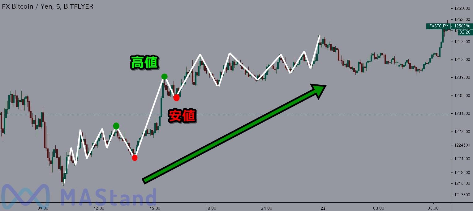 bitcoin-fx-trend-2