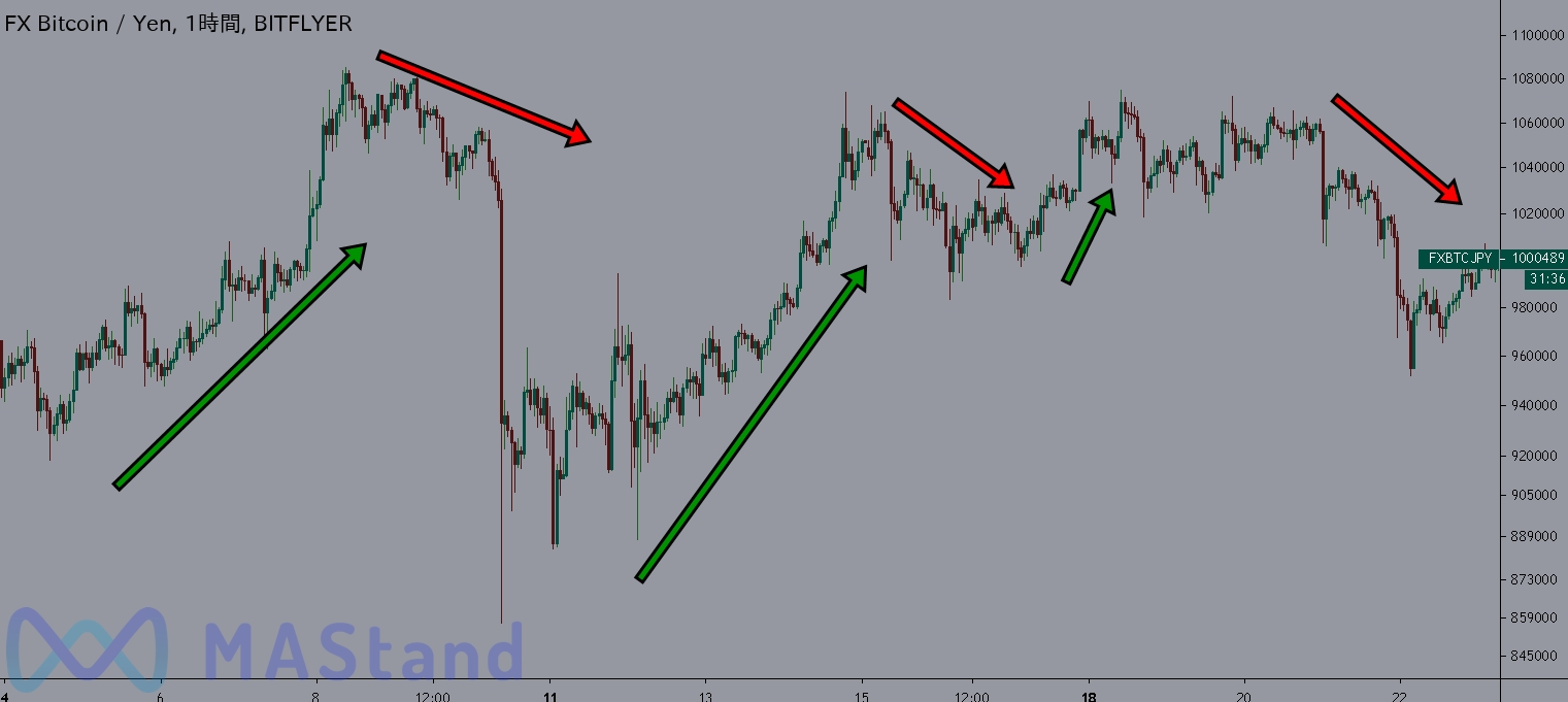 bitcoin-fx-trend-5