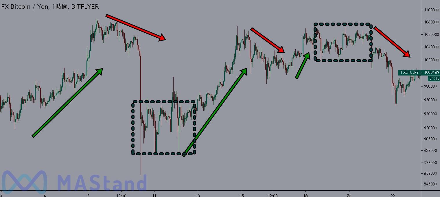 bitcoin-fx-trend-6