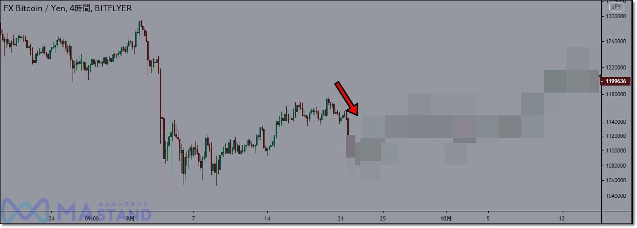 bitcoinfx-fibonacci-6