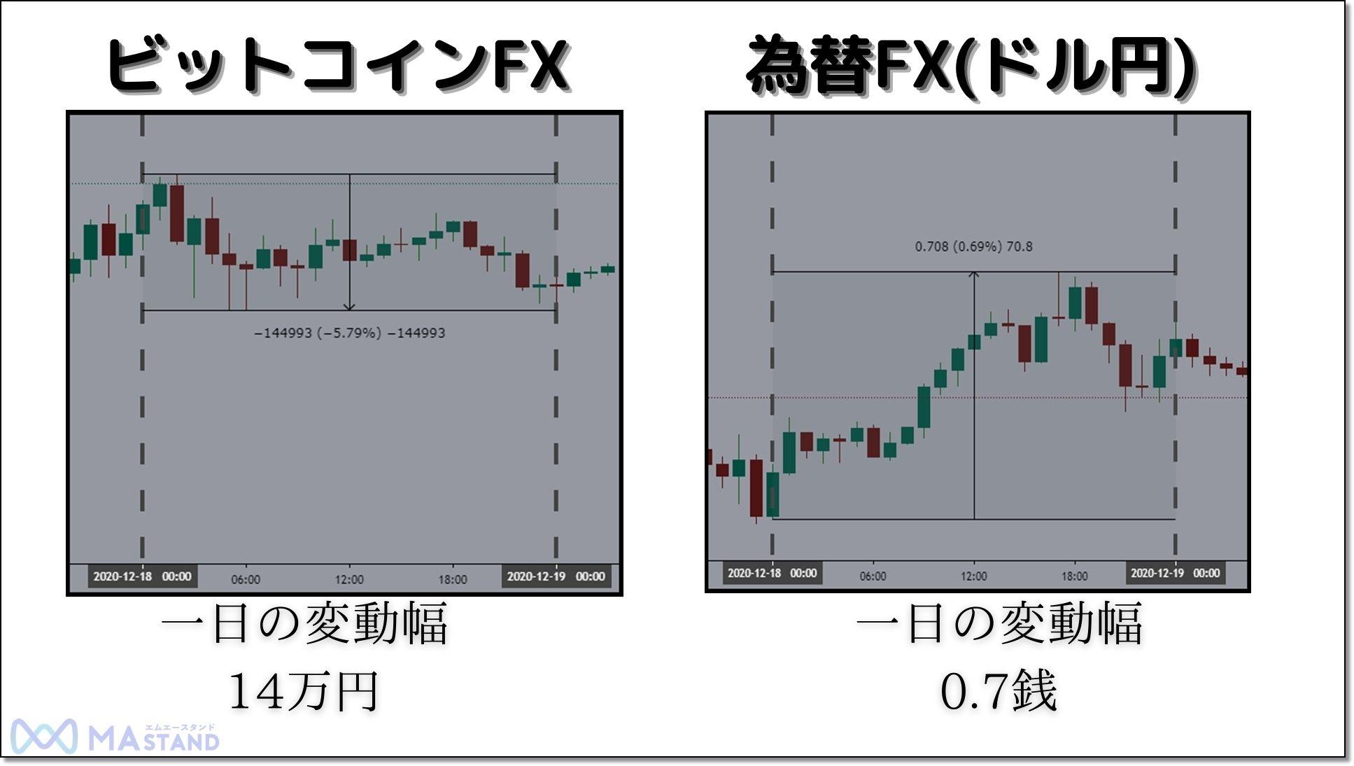 bitcoinfx-fx-2