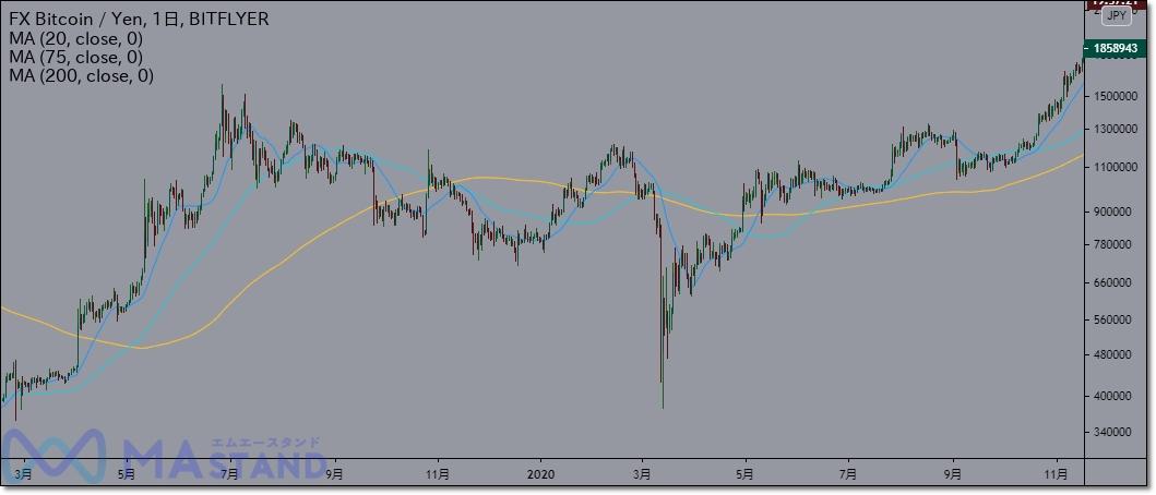 bitcoinfx-indicator-2