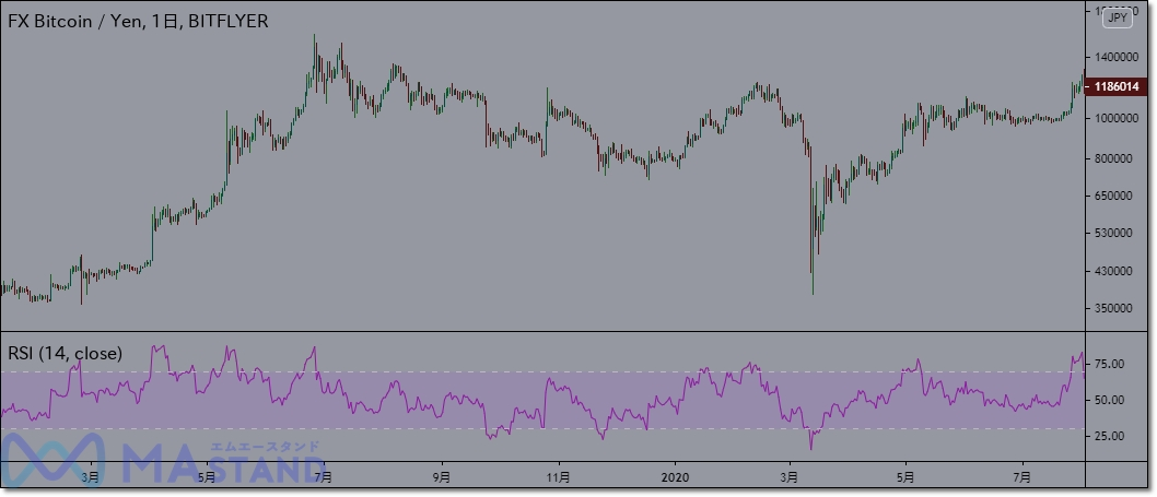 bitcoinfx-indicator-4