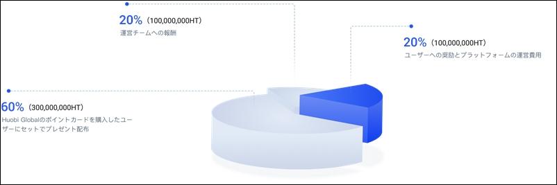 ht-trait-1.a6c64900