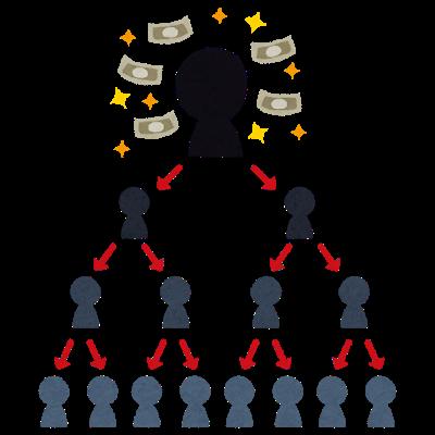 不労所得を得られると評判のネットワーク系だがリスクは大きい