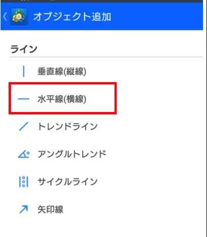 sp_chart2