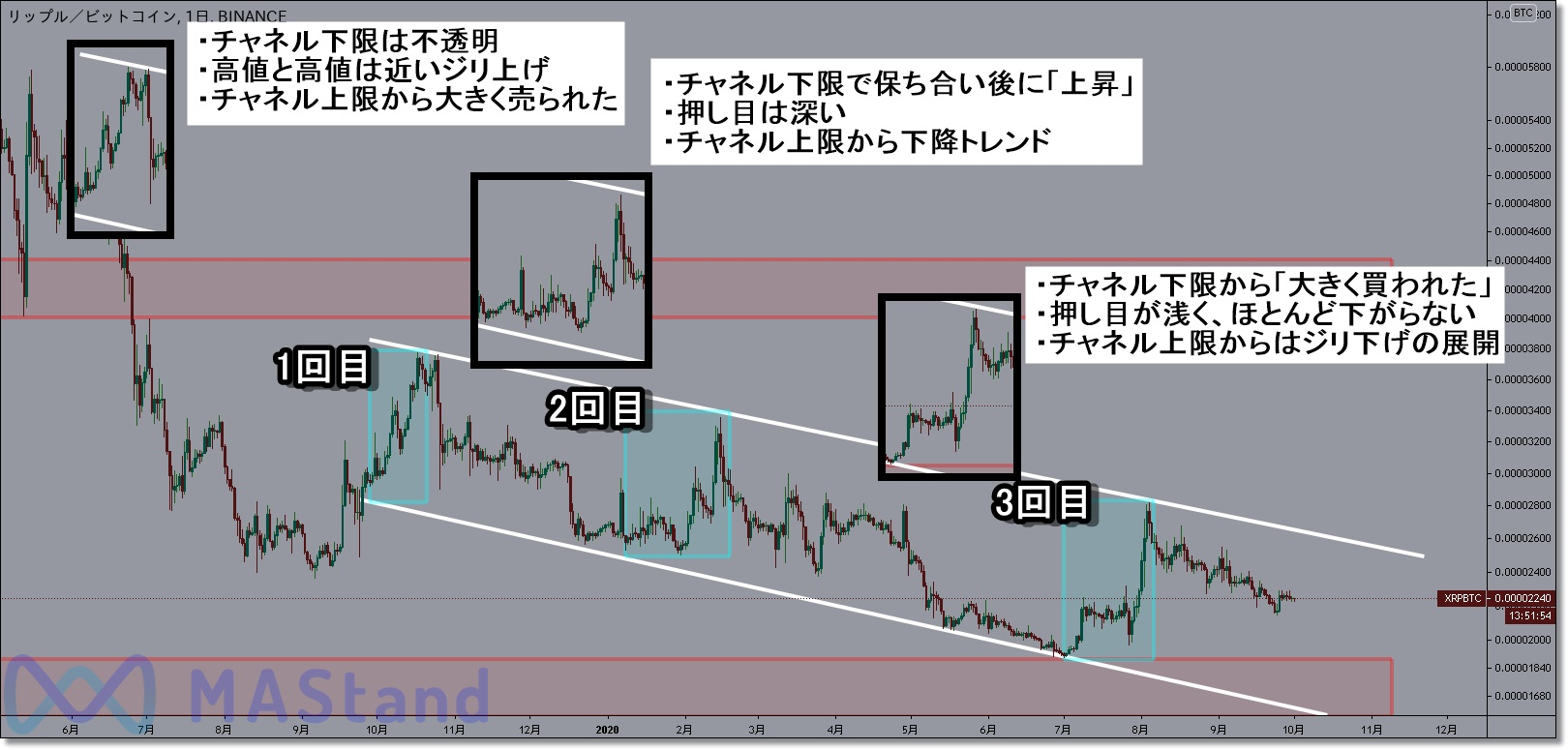 xrp-year-end-forecast-4